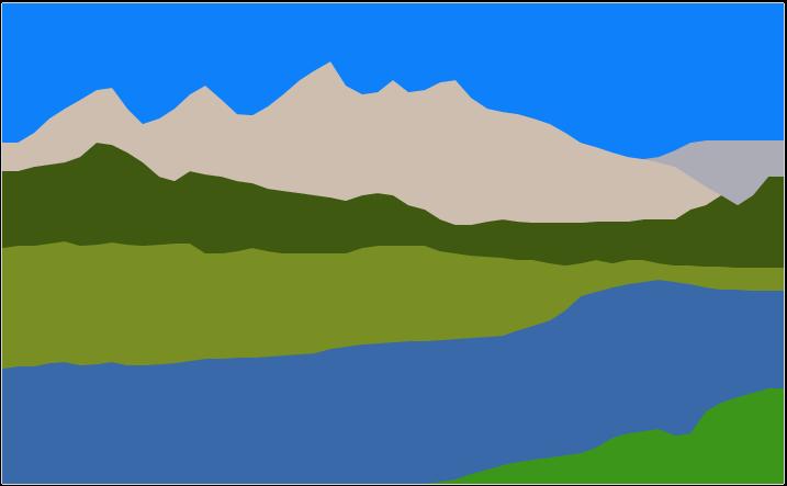 Landscape or area chart?